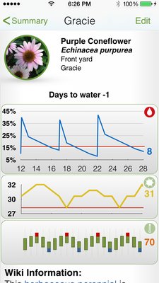 Daisy Moisture Probe App Detail Page@2x.png