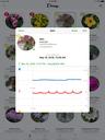 Daisy Sensor App
