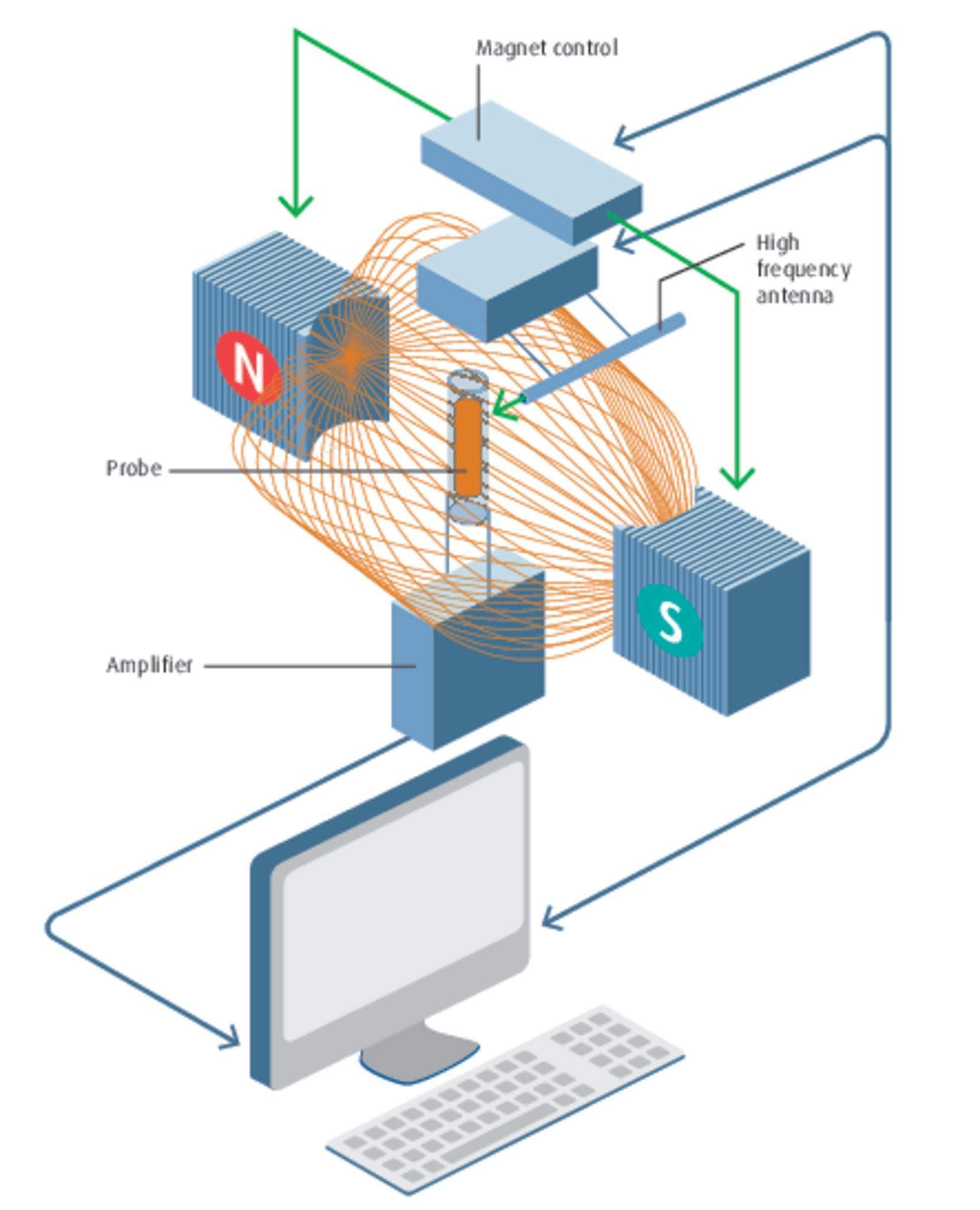 NMR Pulse Programmer Interface